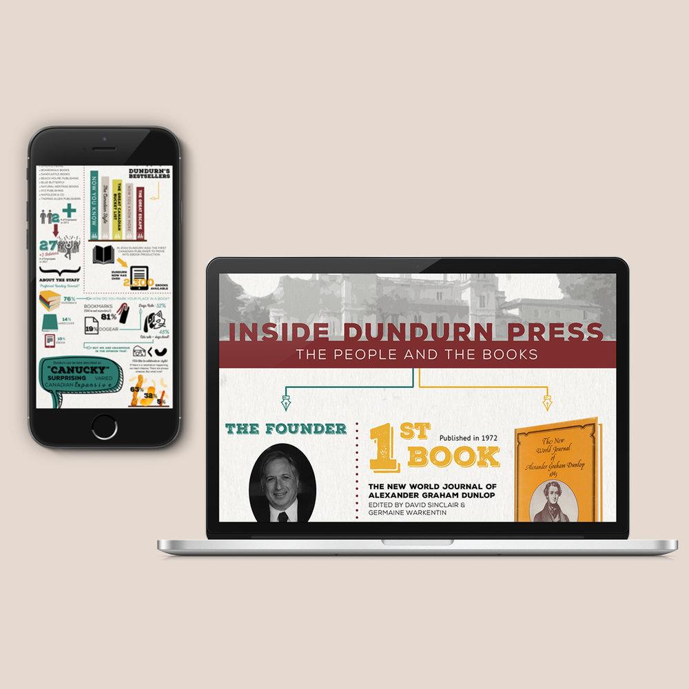 Infographic designed by Sarah Beaudin for Dundurn Press' 45th Anniversary:https://www.dundurn.com/news/DUNDURN-TURNS-45-INFOGRAPHIC