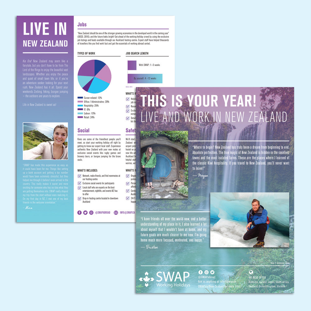 Info sheets designed by Sarah Beaudin for the New Zealand program by SWAP Working Holidays.