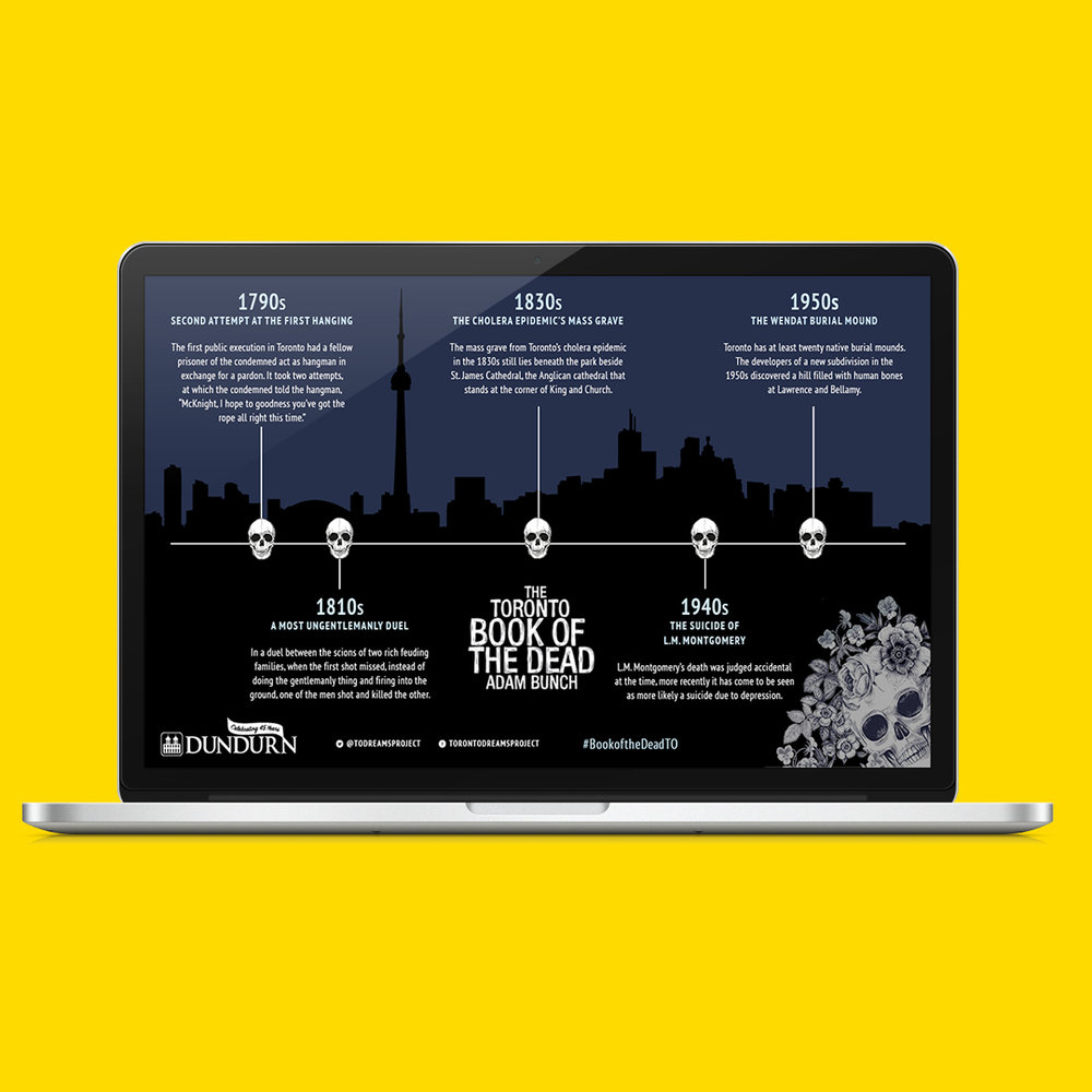 Infographic for  The Toronto Book of the Dead  by Adam Bunch