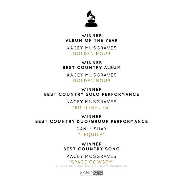 delayed (because I've been literally living in photoshop), but this is a big deal. congratulations to  @spaceykacey & @danandshay and all of the amazing people who have been a part of these projects from the very beginning!✨