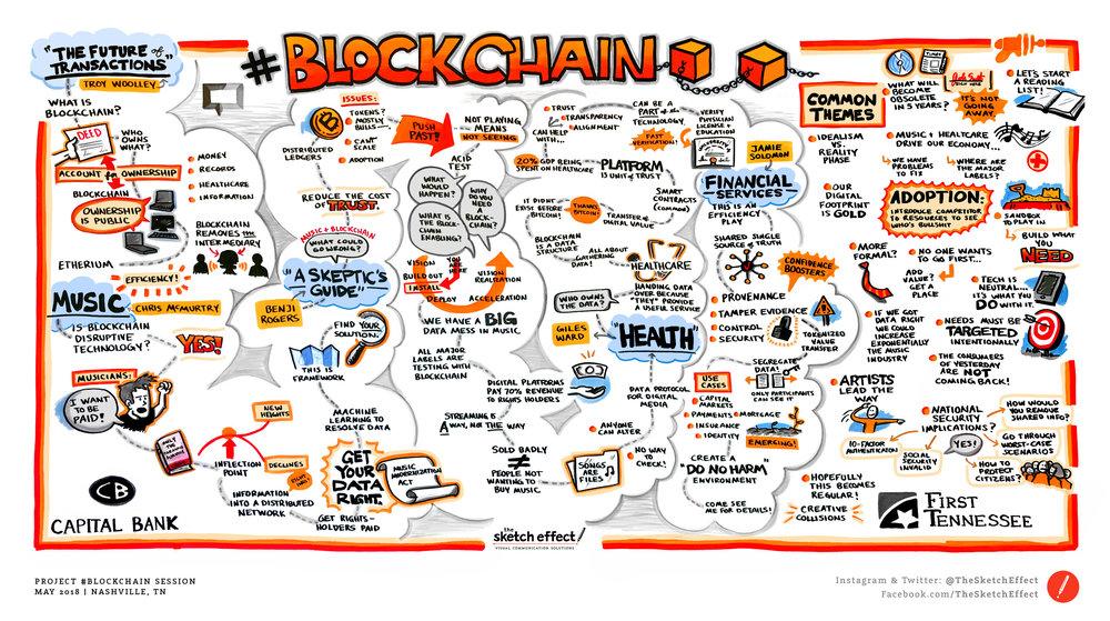tse_blockchain_muralsansBS.jpg