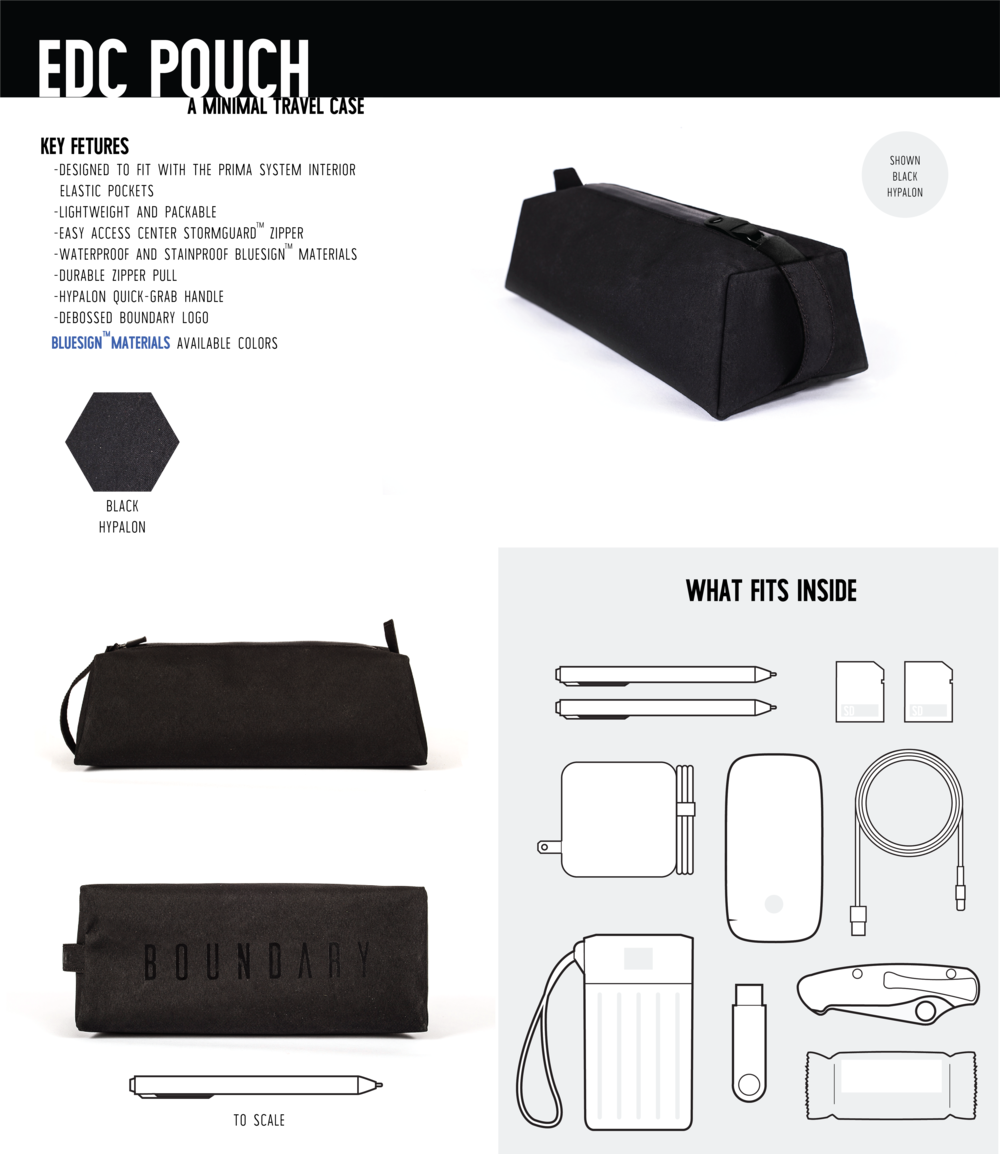 BD - EDC CASE NEW NEW.png