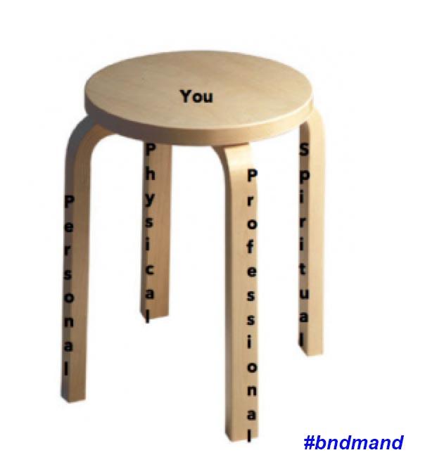 Your 4 legs
