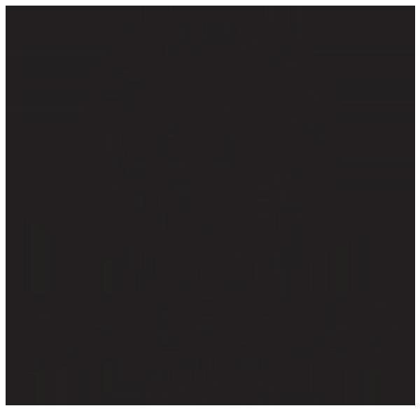 Melvin Brewing | Alpine, WY