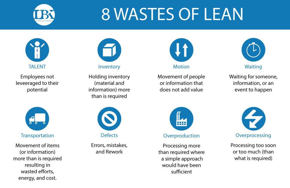 Lean-Six-Sigma-Process-Illustrations-200.jpg