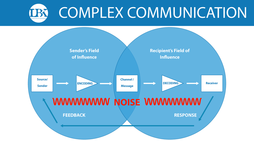 Communication-Illustrations-COMPLEX-MODEL.png