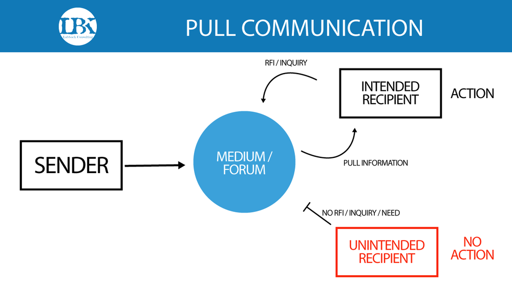 Communication-Illustrations-PULL-MODEL.png