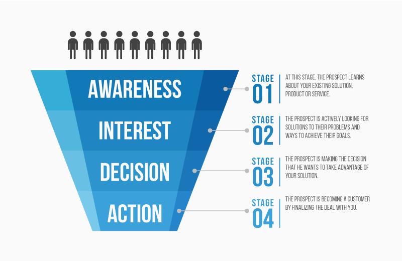 Infographic vector created by freepik - www.freepik.com