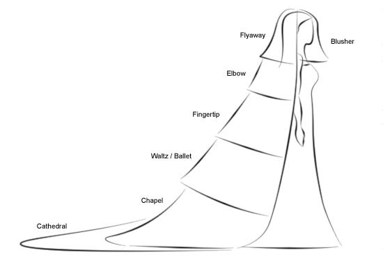 Bridal Veil Guide In Calgary Durand