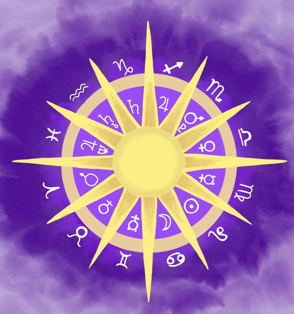 is my horoscope accurate -  eleanor hilty.jpg