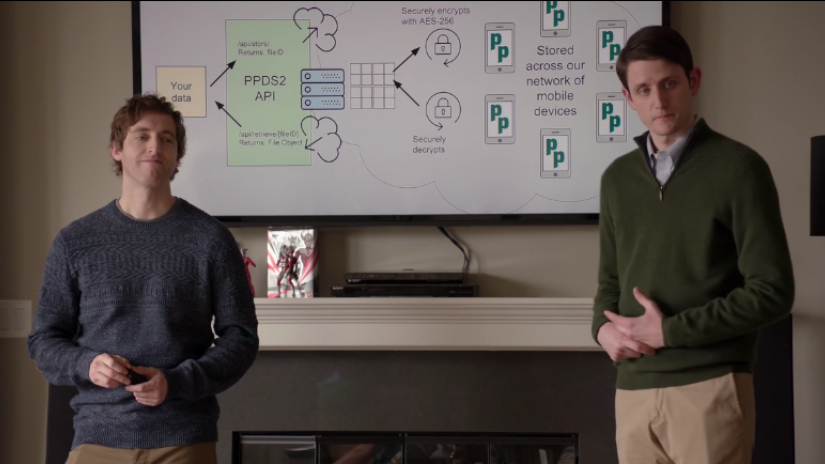 "Fans of HBO's ""Silicon Valley"" will be familiar with edge computing: the fictional Pied Piper platform uses Edge computing concepts."