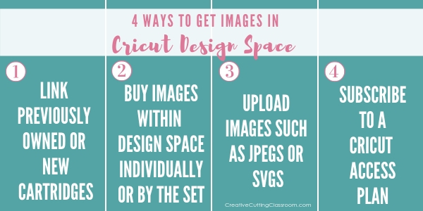 4 Ways to Get Images in Cricut Design Space