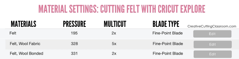 Cutting felt with Cricut Explore: material settings