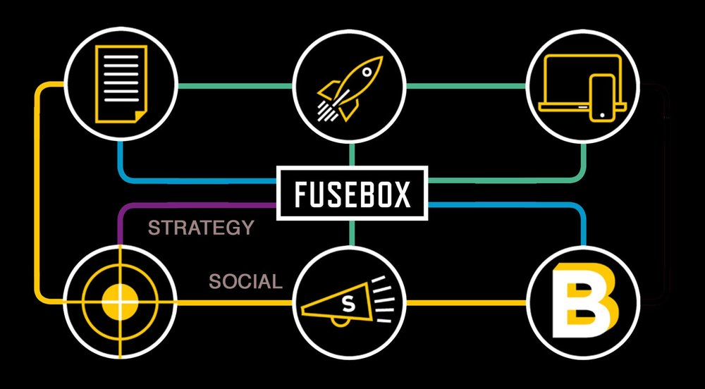 Fusebox - focus on strategy and social