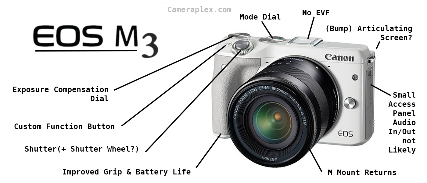 Canon EOS M3 Image Leaked [No EVF], specifications listed