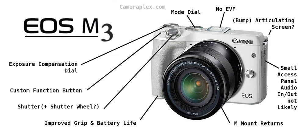 EOS-M3-Features.jpg