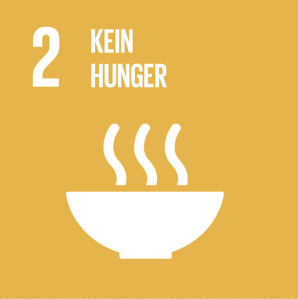 Goal_02-Zero_Hunger-German.jpg