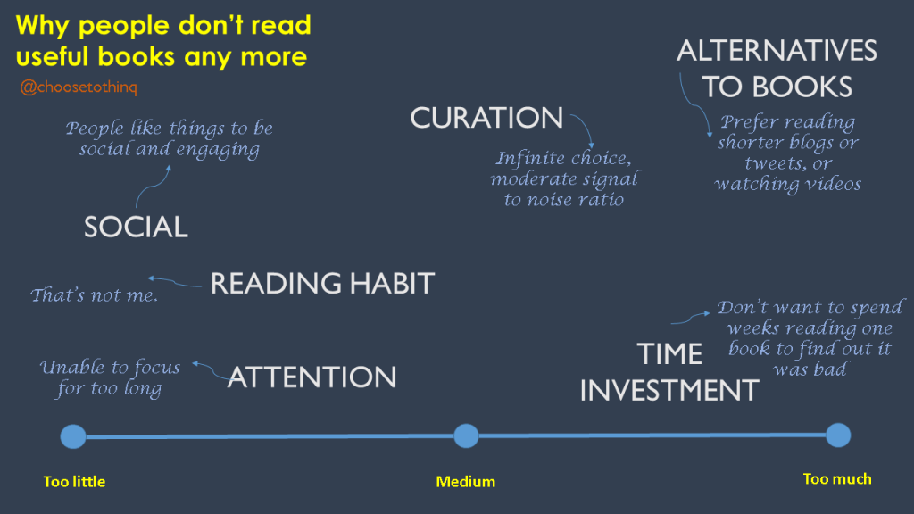 Why People Don't Read Useful Books Any More