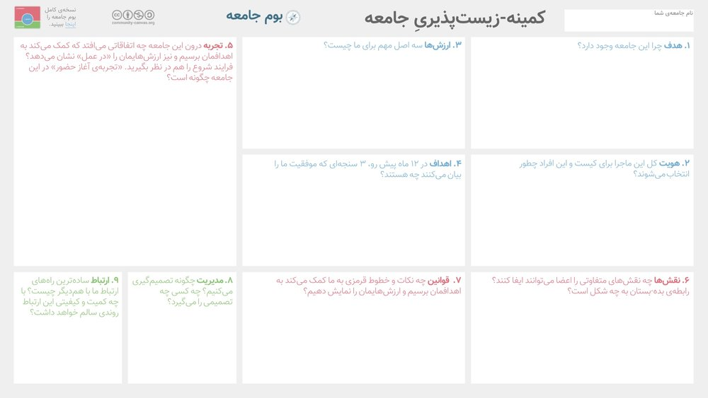 Community Canvas Minimum Viable Community - Farsi.jpg