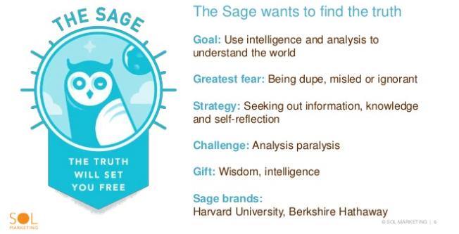 Sage Archetype
