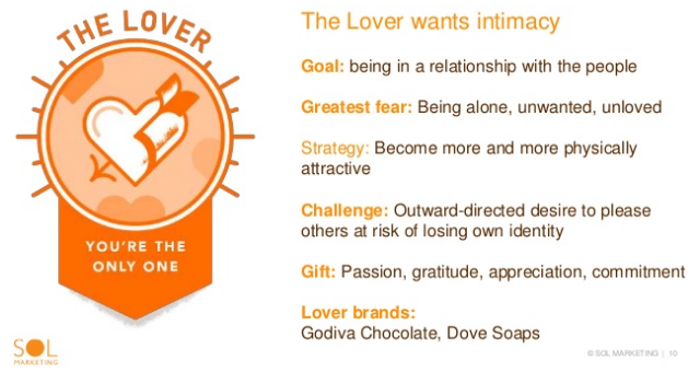 Lover Archetype