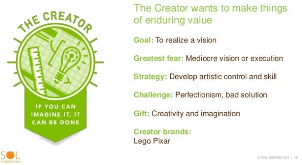 Creator Archetype