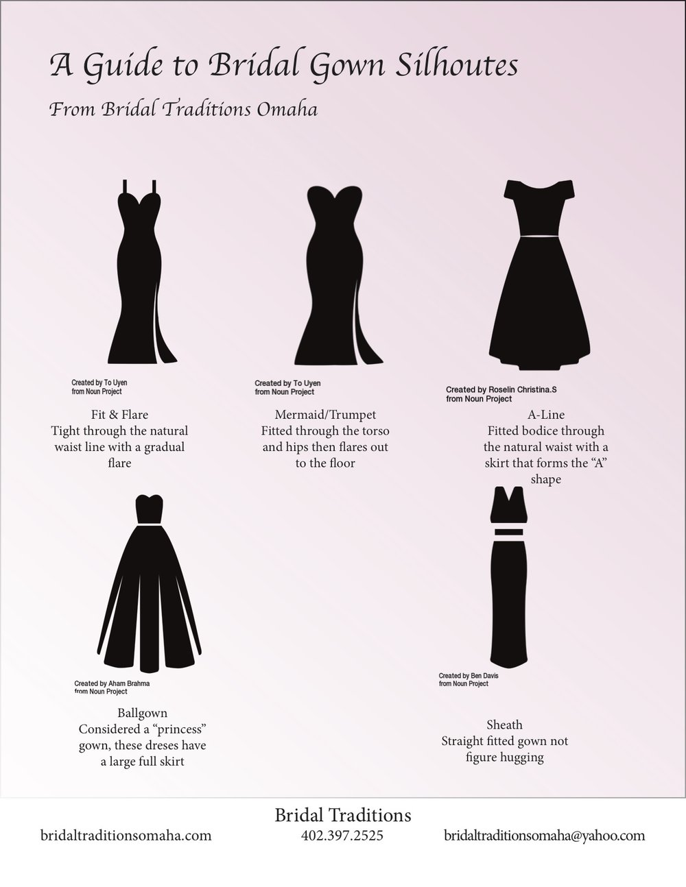 Types of gowns- jpeg.jpg