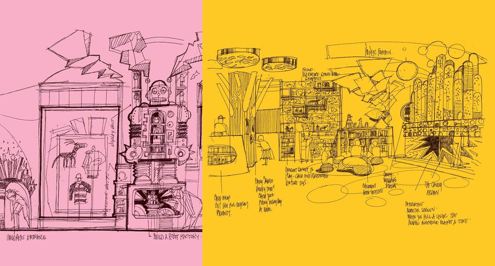 Sketches of Robot and Layout