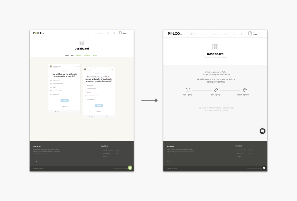 Original Polco dashboard (left) and our first iteration (right).