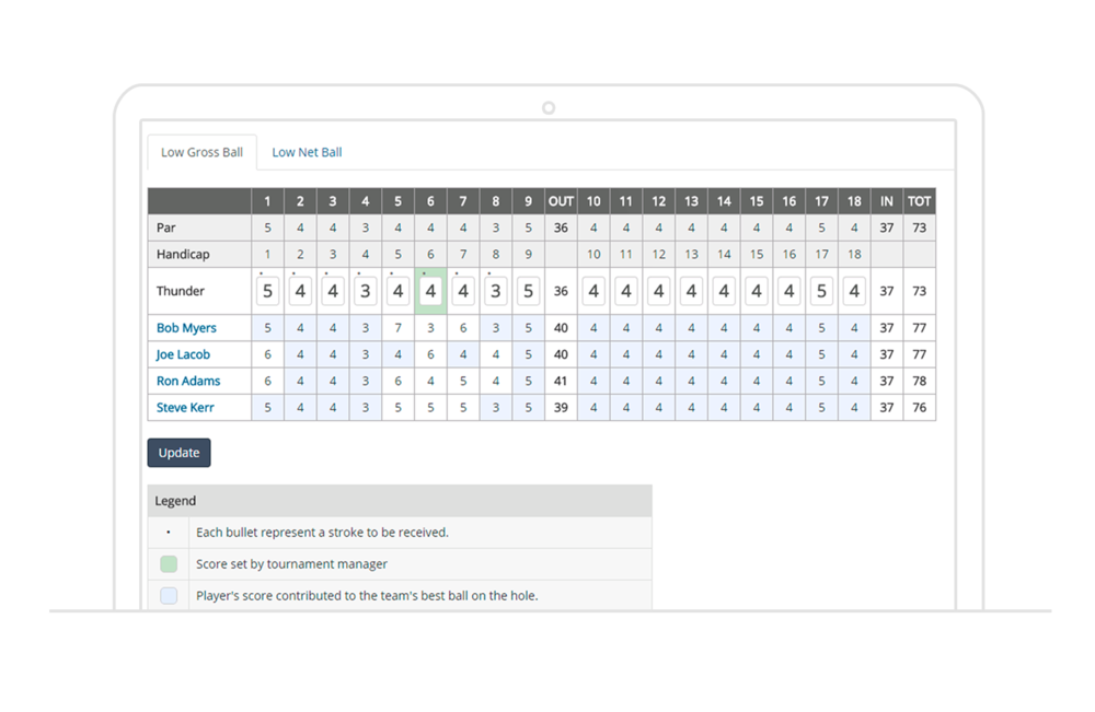Score Management - Simple interface to input or manage player/team scores quickly. Or have golfers input themselves through your custom mobile app.