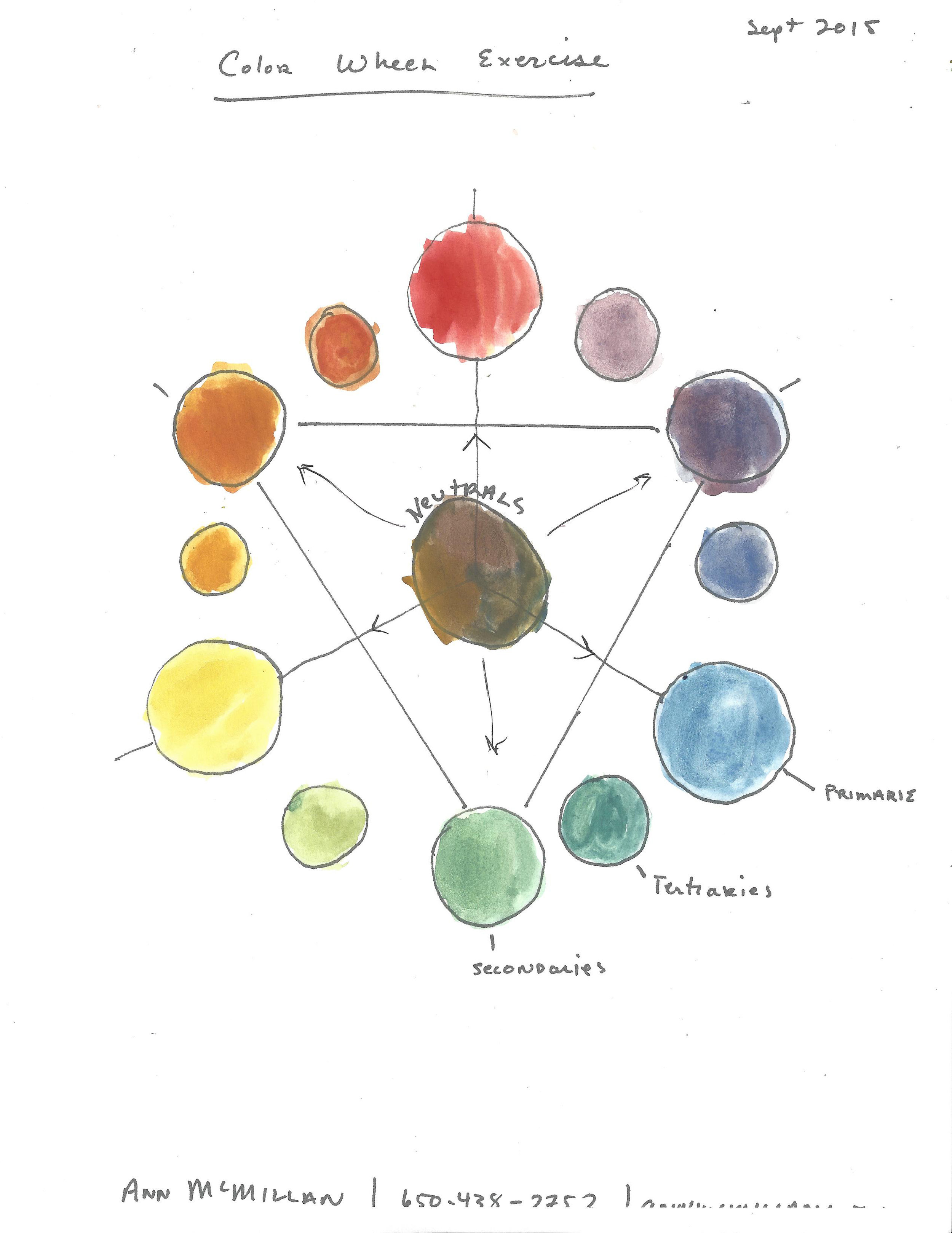 Color Wheel Exercise completed in Watercolor