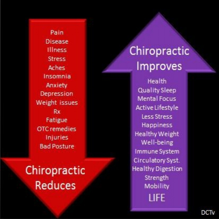 benefits-of-chiropractic.jpg