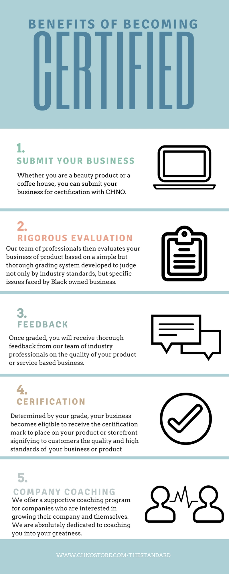 Client Infographic for Certification Process.jpg