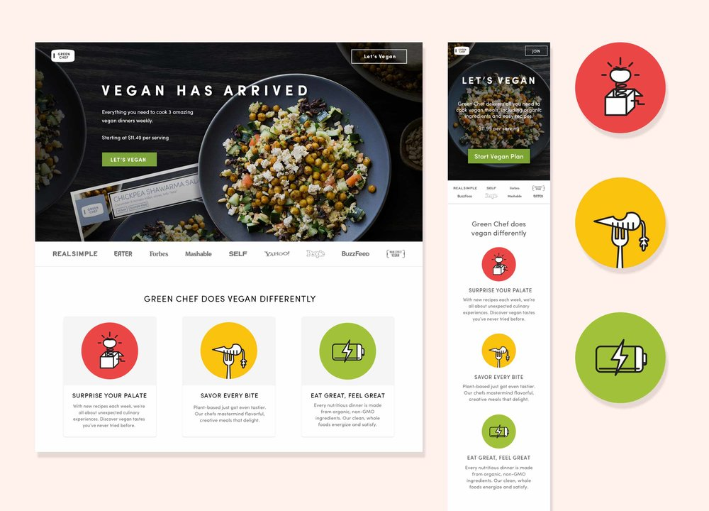 Informational Vegan Product landing page Graphics & Photo Editing: Mike V Page Layout: Shivani Thakur