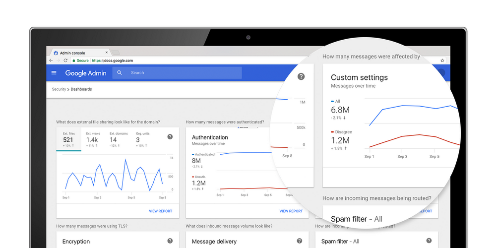 The security center dashboard is a very helpful single location for you to monitor your organisation's security settings. (Source: The Keyword | Google)