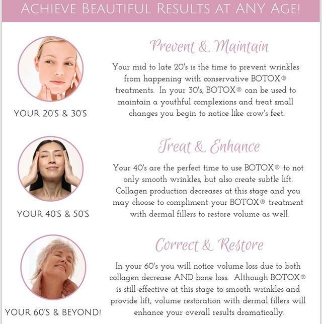 Botox basics! #medspa #injections #botox #dysport #fillers #antiaging