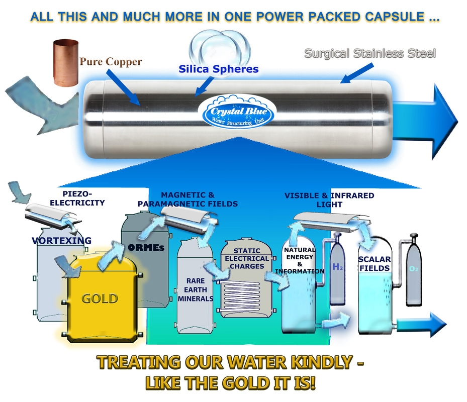 Crystal-Blue-Structured-Water-Unit.jpg