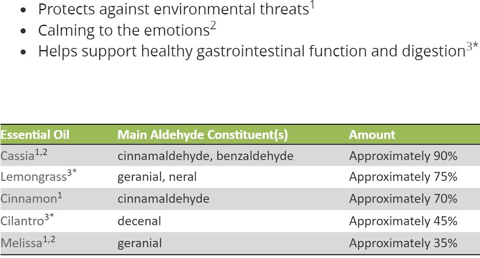 terp-aldehyde.png