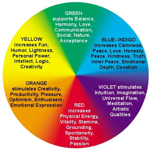 Color-Therapy-Color-Wheel.jpg