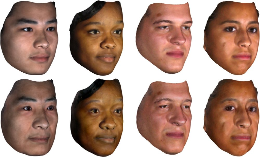 Video Forensics | Facial Mapping