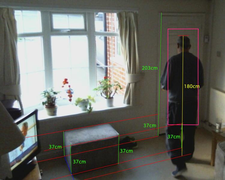 Forensic Image Photogrammetry