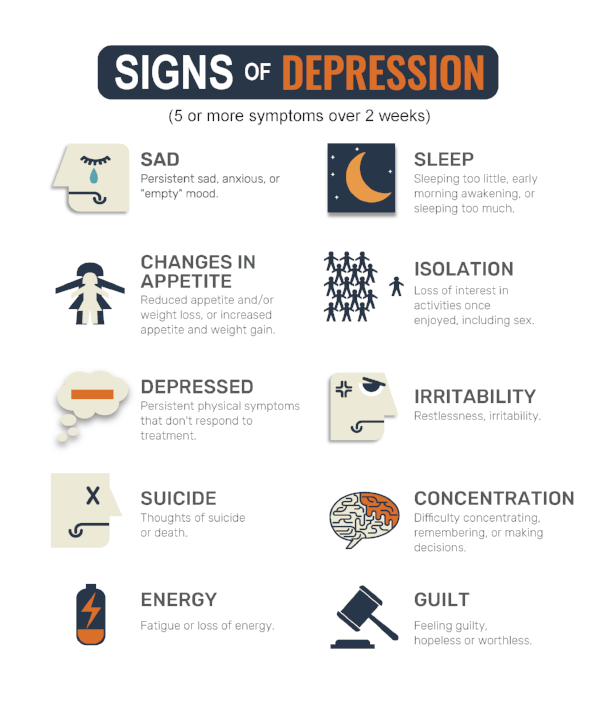 EqualityHealth-5-signs-of-depression.png