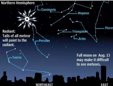 Infographic: The Perseid meteor showers peak Saturday. Here's what to look for