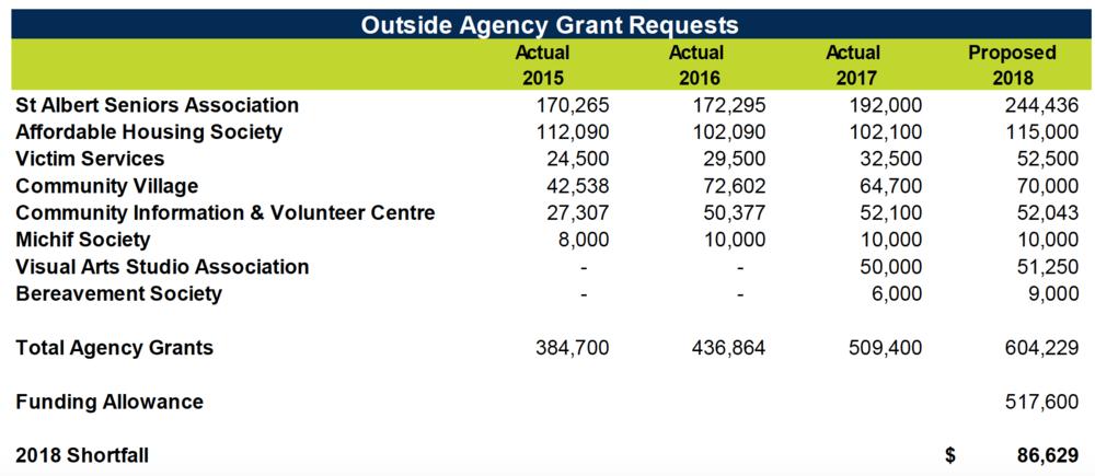 2018 public budget document