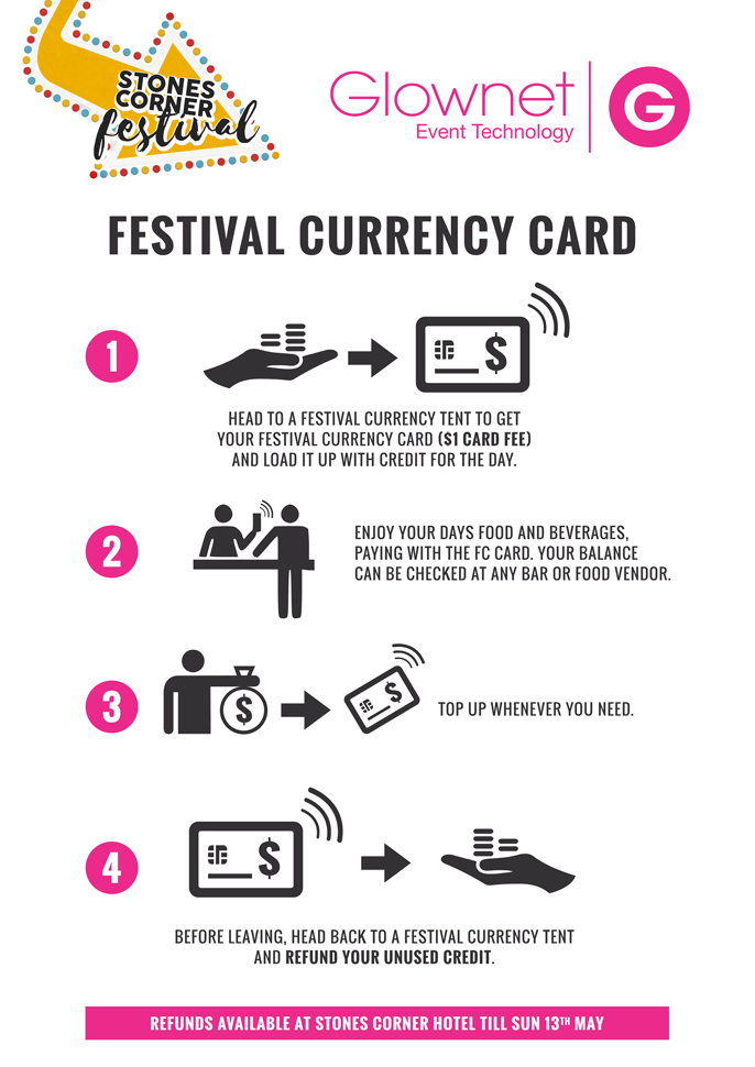 UPDATED A0_CurrencyCard_StonesCornerFestival (1).jpg