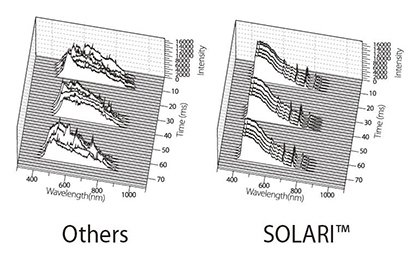 solari_infographic03.jpg