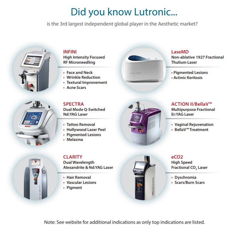 Lutronic Lasers.jpg