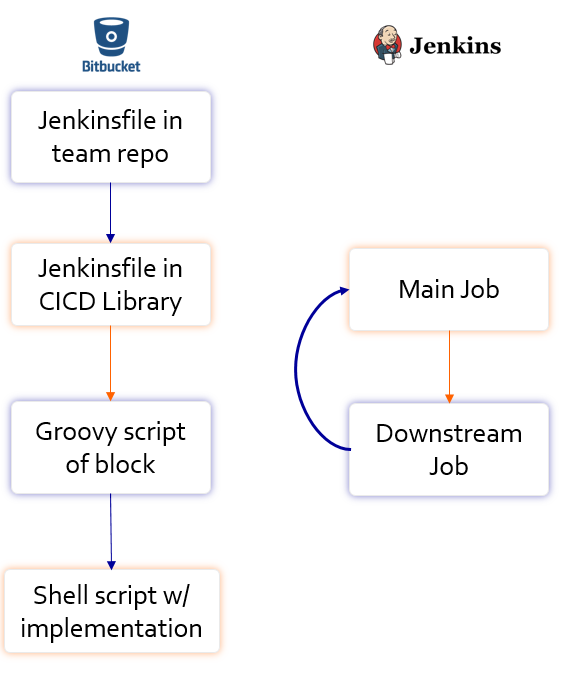Jenkins Pipelines.png