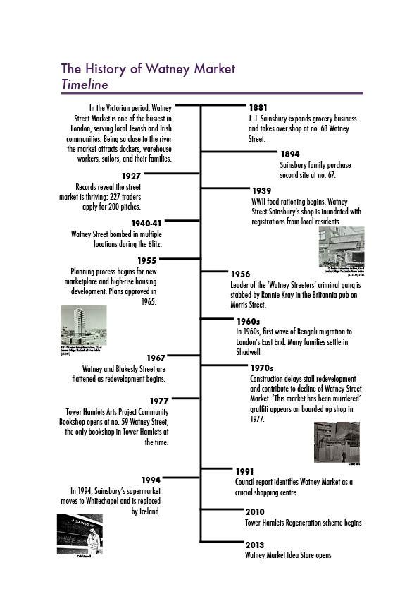 Watney-Timeline.jpg