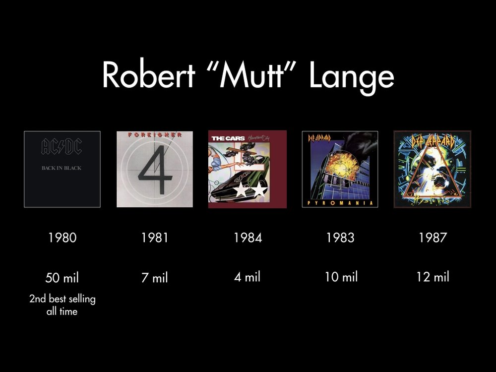 A very small sampling of Mutt Lange's biggest records.
